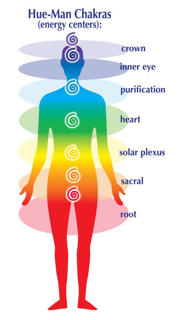 chakra balancing guided meditations